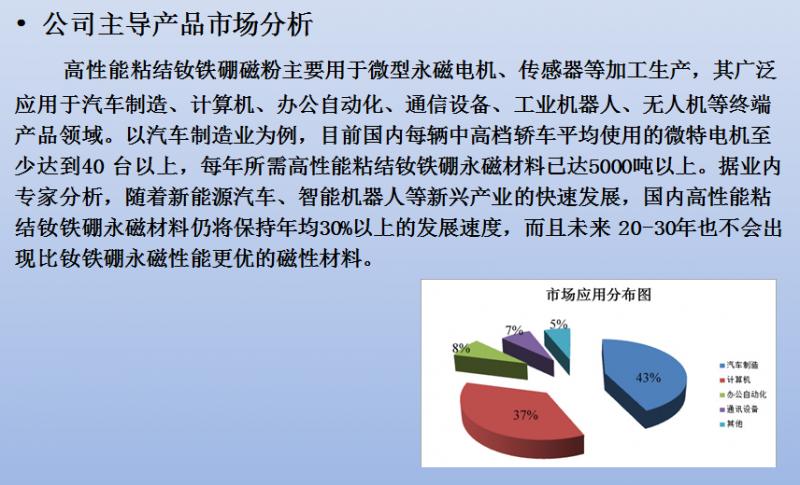 高性能粘结钕铁硼永磁材料融资合作项目